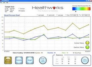 HealthWorks, le nouvel allié Santé - Source de l'image :http://medactiv.agence-presse.net/
