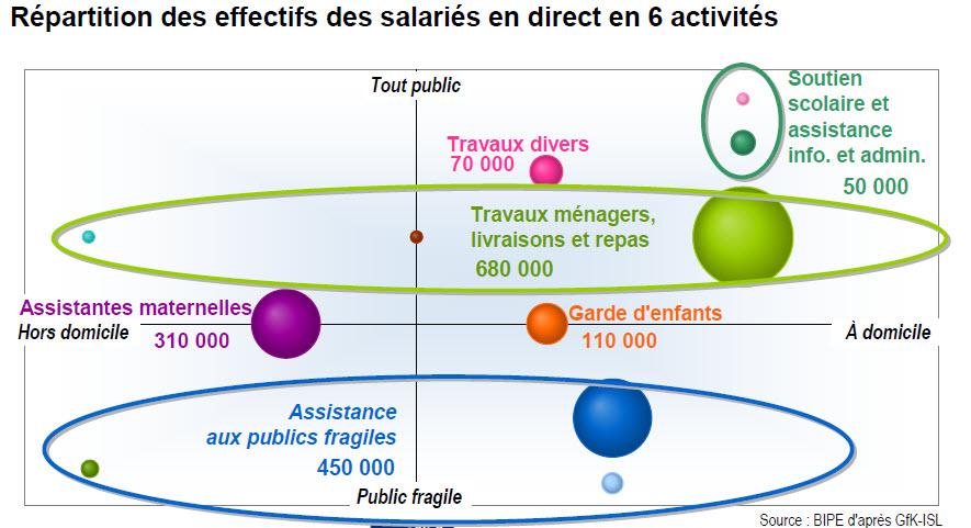 Maintien à domicile : des salariés motivés par l'envie d'aider- Source de l'image : http://www.servicesalapersonne.gouv.fr/