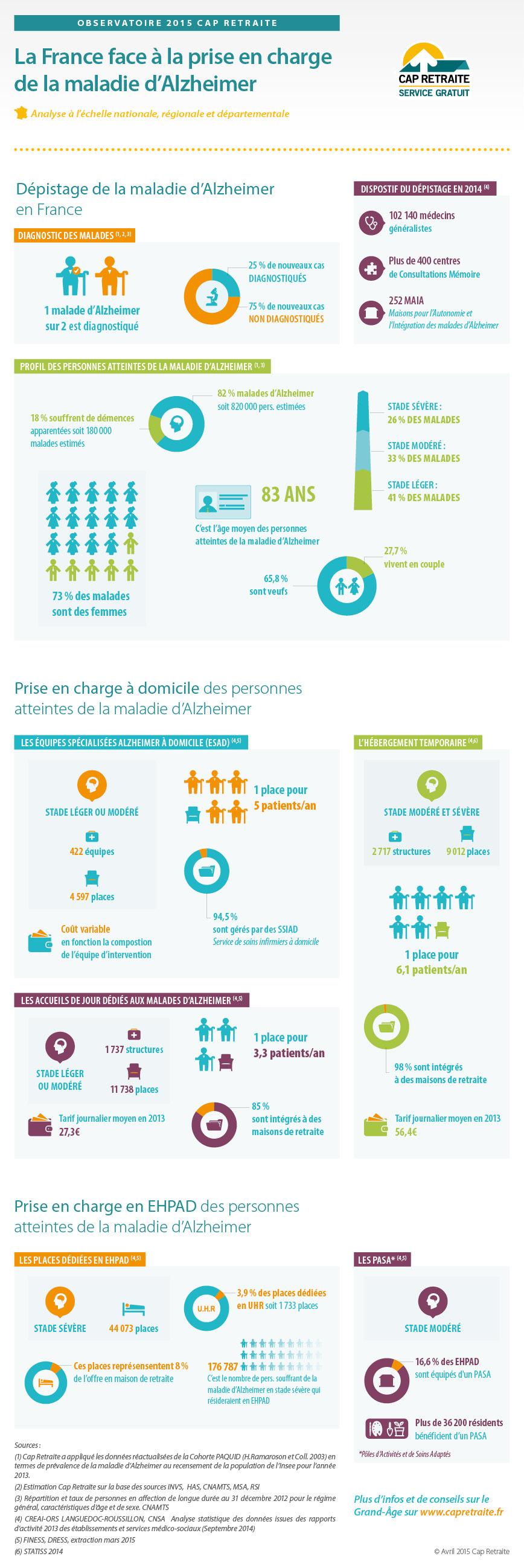 infographie_alzheimer